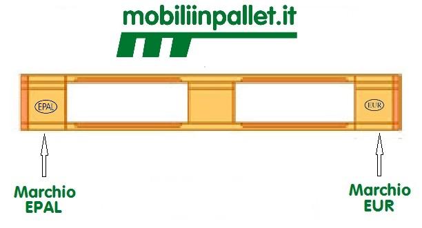 Pallet EUR-EPAL