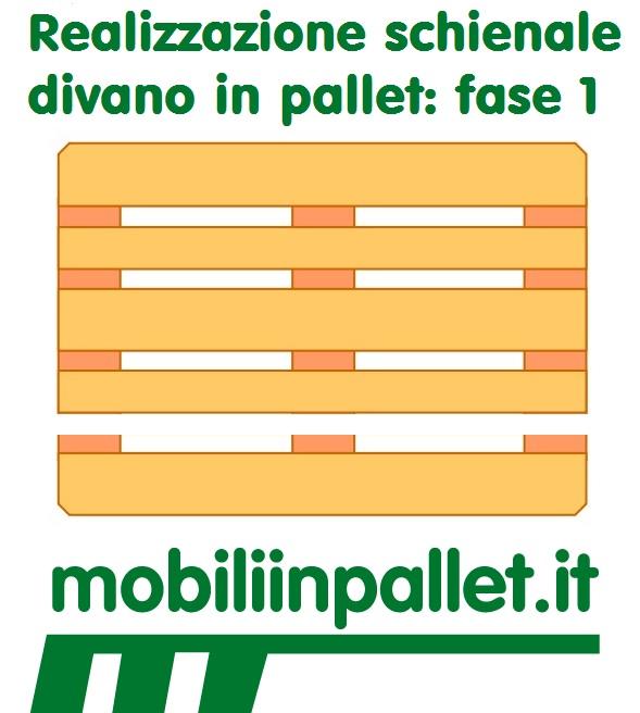 Divano pallet tutorial ur29 regardsdefemmes - Divano pallet istruzioni ...