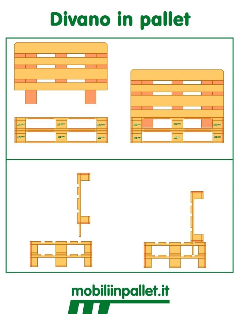 Come realizzare un divano con i pallet mobili in pallet for Il modo migliore per costruire una casa