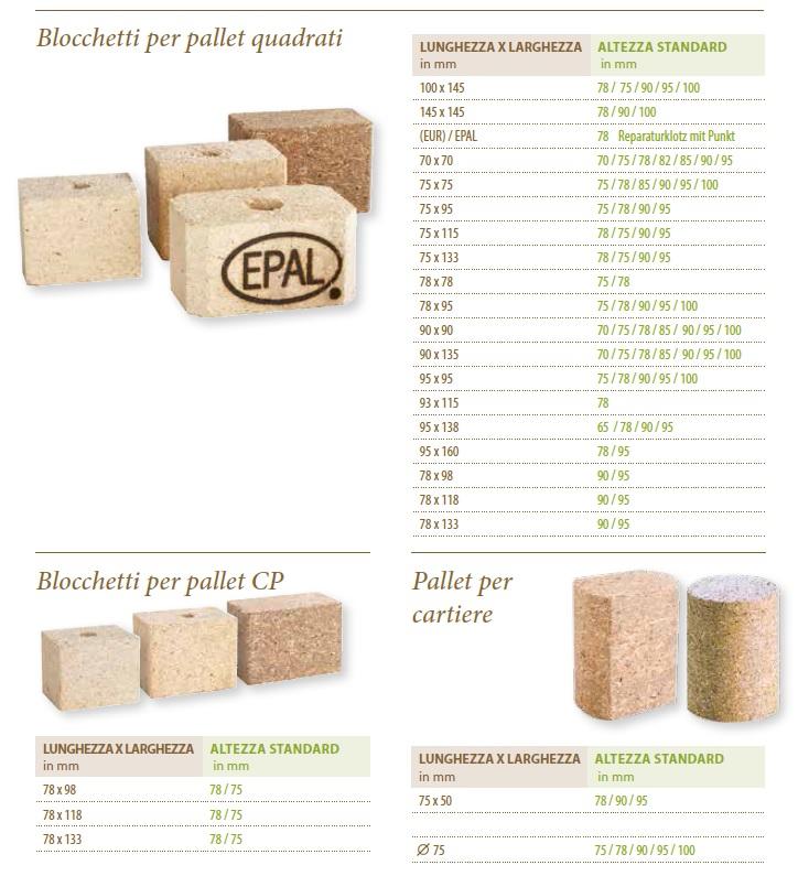 Formati blocchetti in legno
