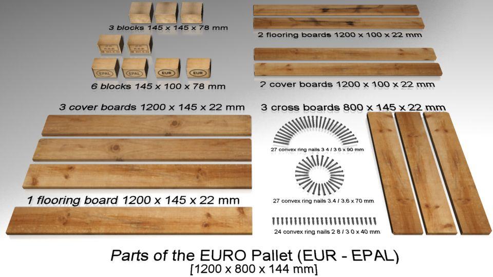 Pallet EPAL parti
