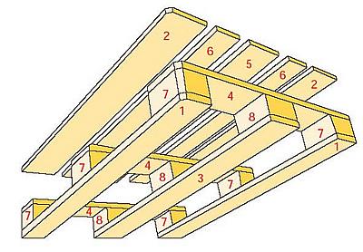 EPAL PALLETS tavole e blocchetti